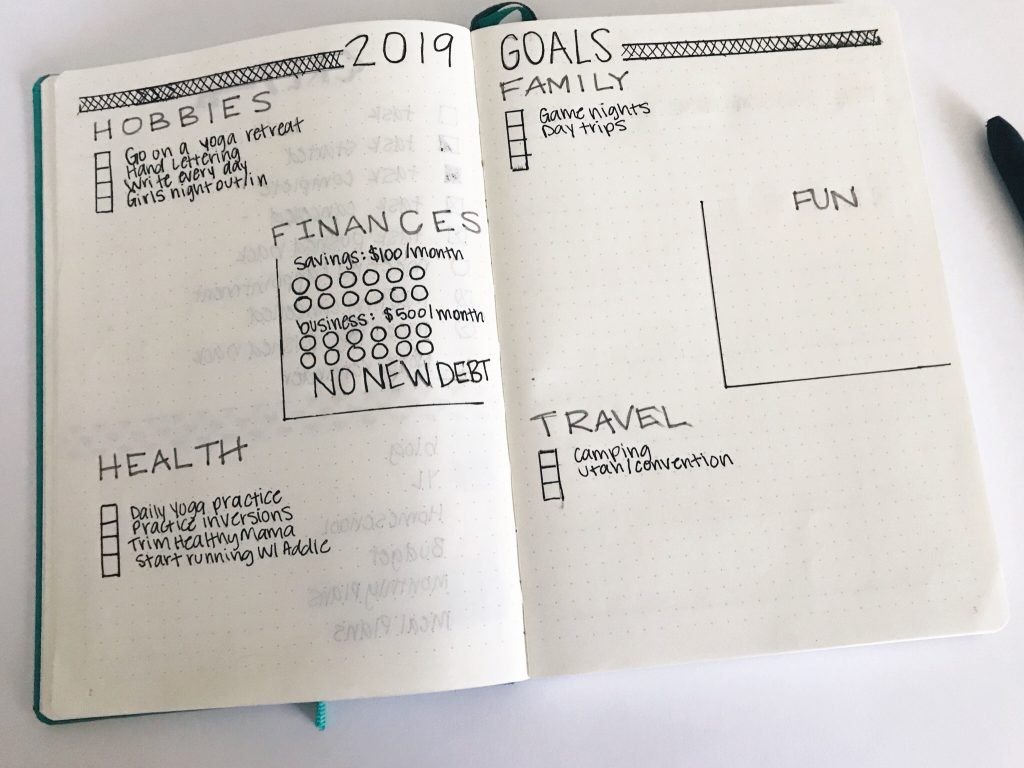 bullet journal page ideas : goals tracker
