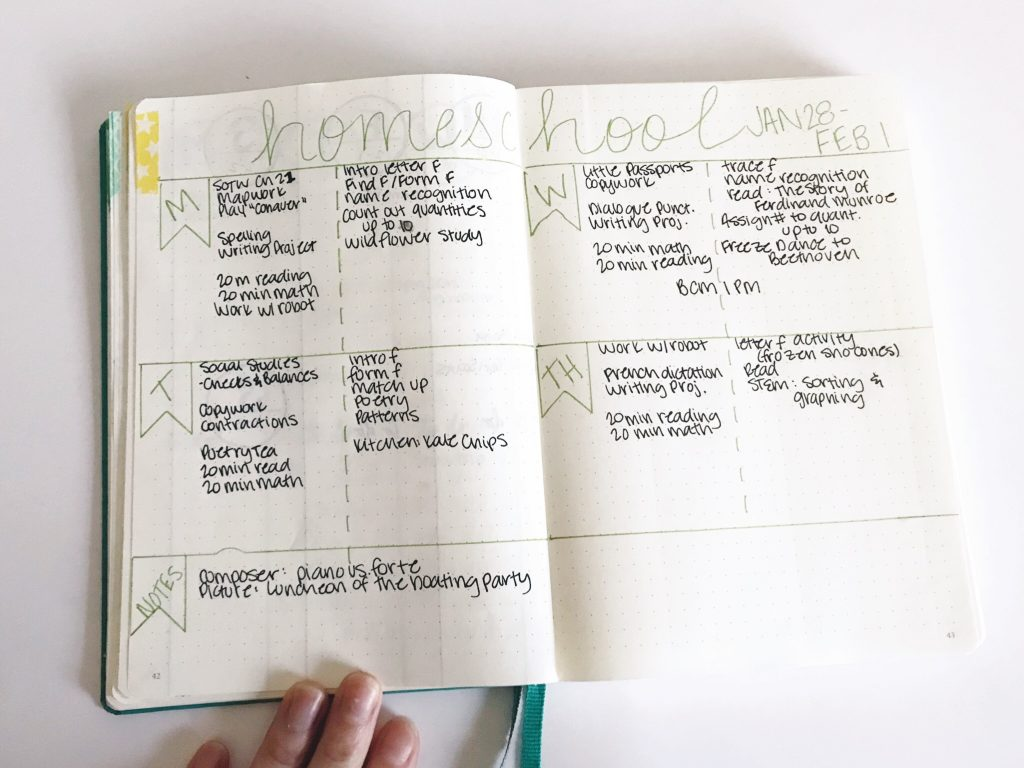 Bullet Journal Setup Idea